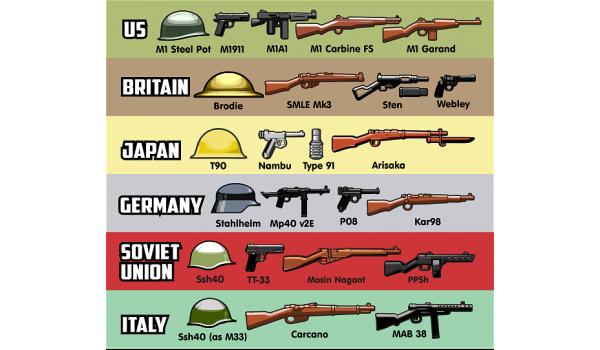 WWII Pack v3